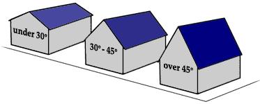 درصد شیب سقف