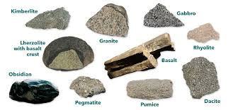 نام سنگ های آتشفشانی